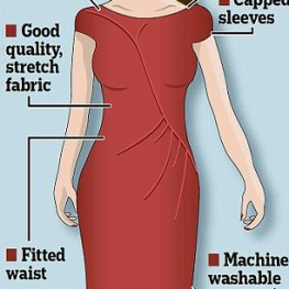 Find the dress for your shape